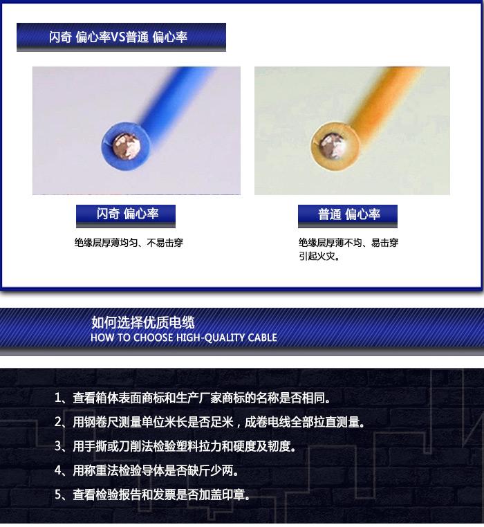 YZ型普通强度、中型橡套软电缆